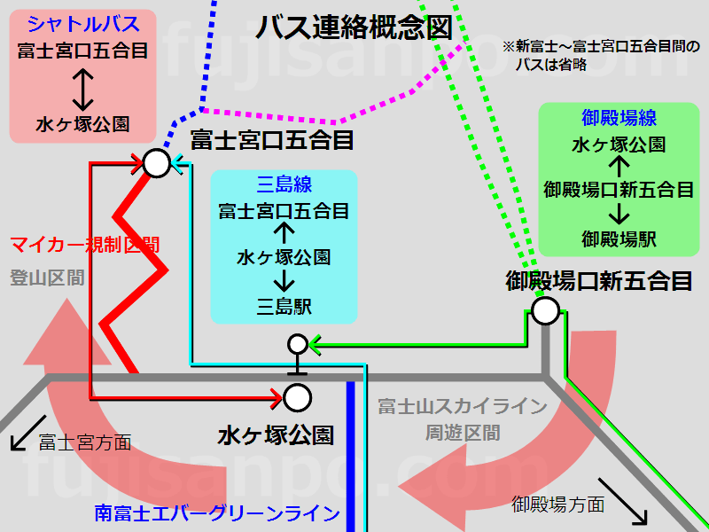 http://www.fujisanpo.com/info/photo/prince/bus-01.png